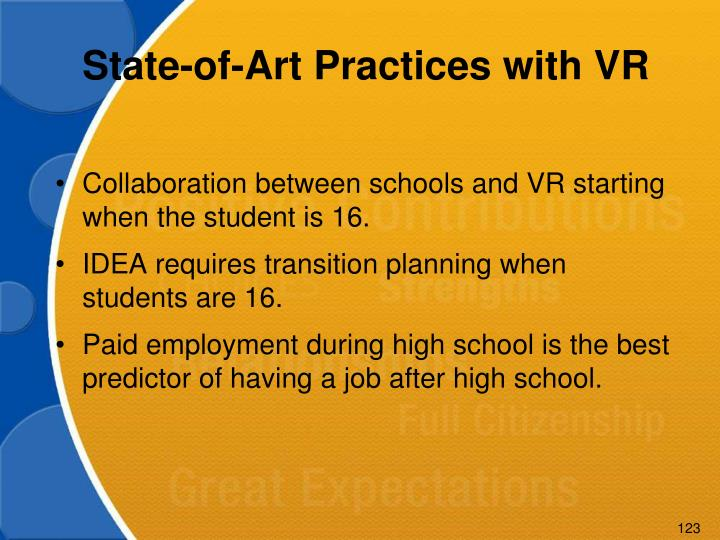 State-of-Art Practices with VR