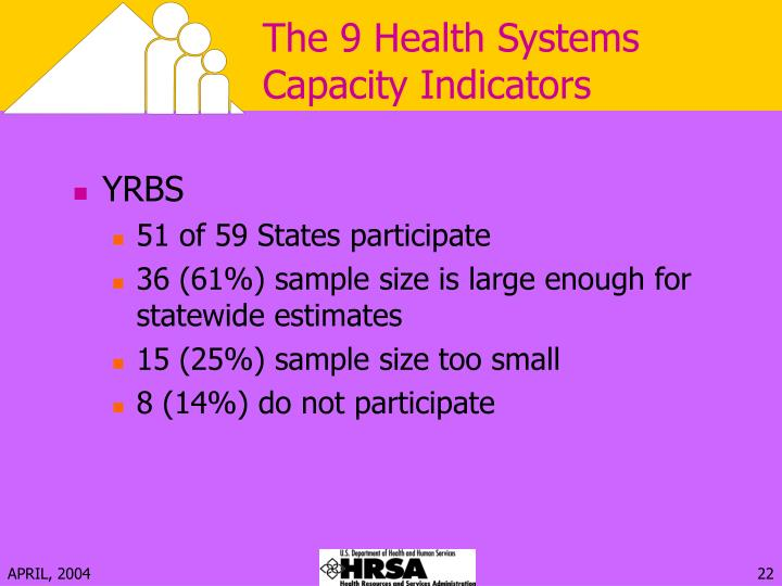 The 9 Health Systems Capacity Indicators