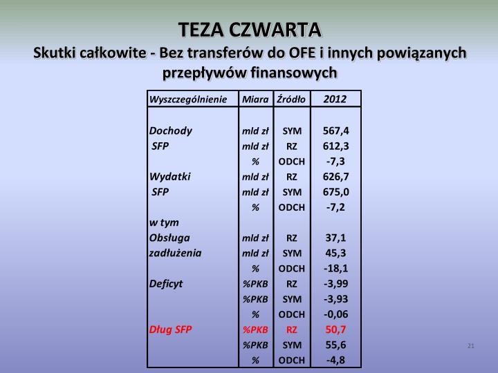 TEZA CZWARTA