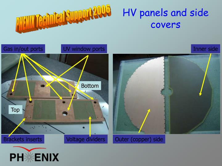 HV panels and side covers