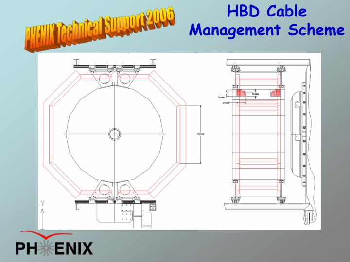 HBD Cable Management Scheme