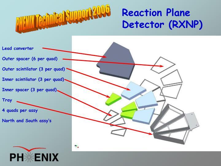 Reaction Plane Detector (RXNP)