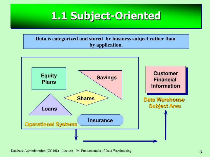 1 1 subject oriented