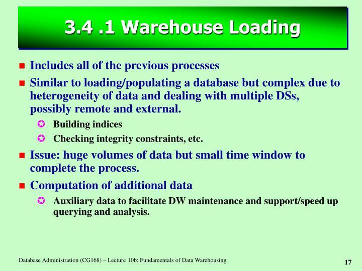 3.4 .1 Warehouse Loading