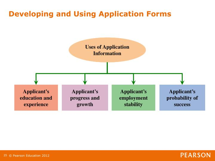 Developing and Using Application Forms