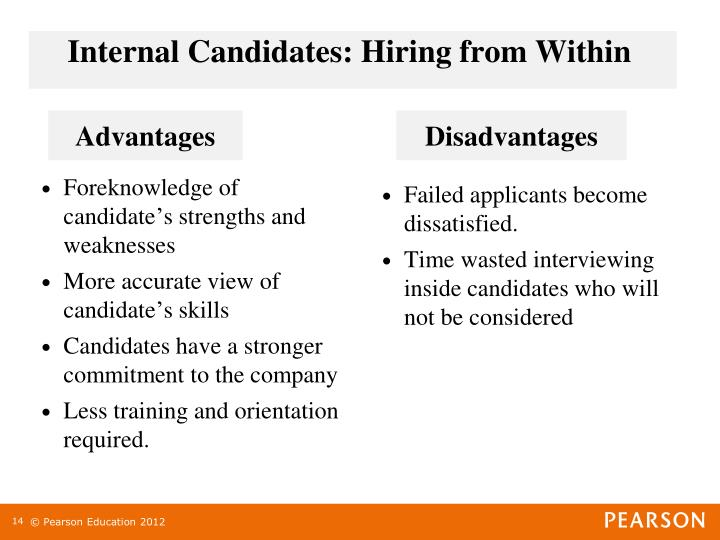 Foreknowledge of candidate's strengths and weaknesses