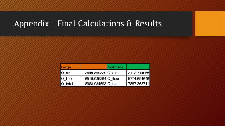 Appendix – Final Calculations & Results