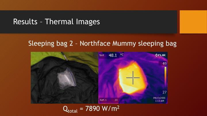 Results – Thermal Images