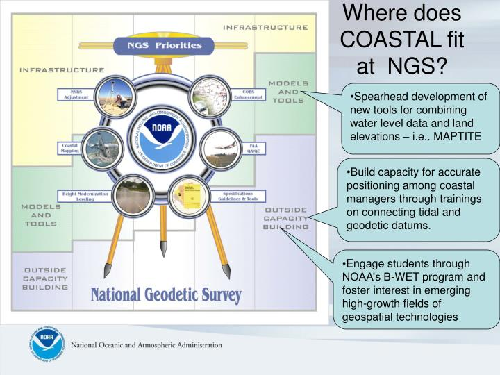 Where does COASTAL fit at  NGS?