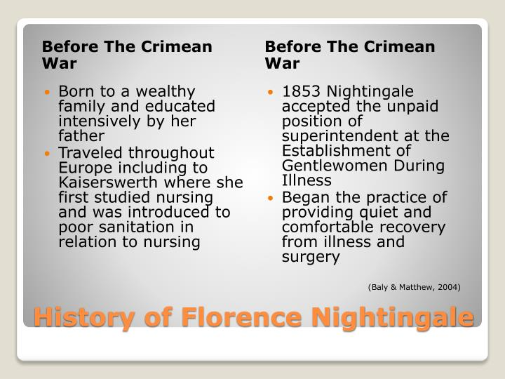 "the nightengale theory of nursing ""the lady with the lamp"" and her contributions to modern nursing this training and later experiences helped nightingale form her revolutionary theories."