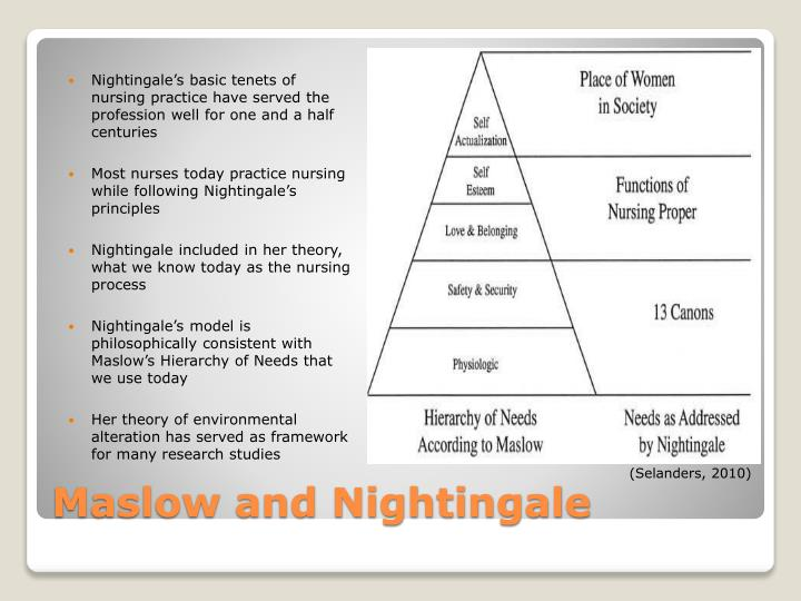 theory of nightingale Objective: to analyze the environmental theory of florence nightingale based on the model proposed by johnson and webber.