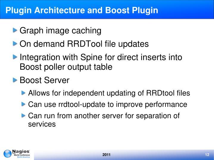 Plugin Architecture and Boost Plugin