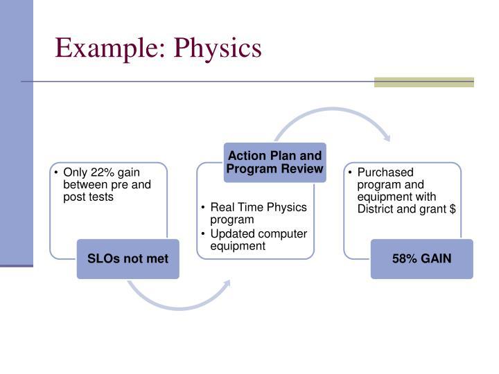 Example: Physics