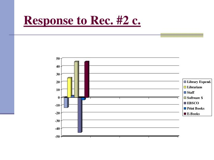 Response to Rec. #2 c.