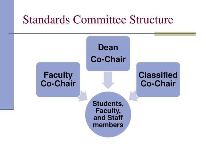 Standards Committee Structure