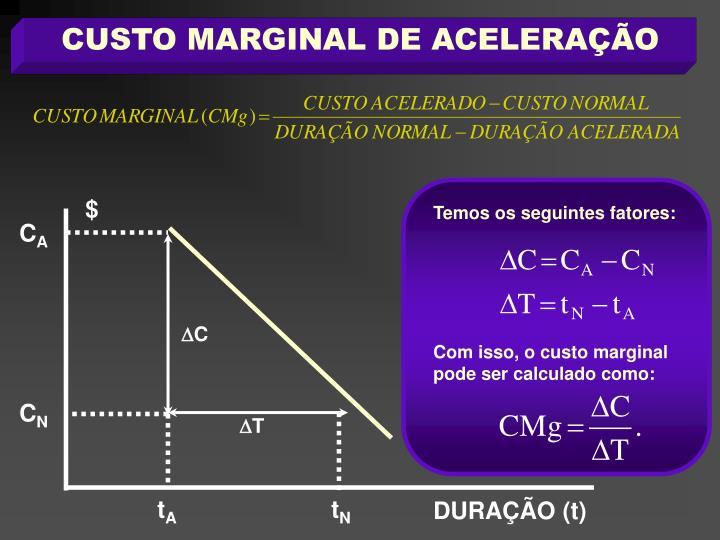CUSTO MARGINAL DE ACELERAÇÃO