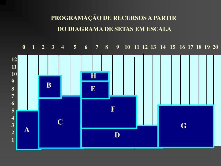0     1     2     3     4       5      6      7     8      9    10   11  12  13   14   15   16  17  18  19  20