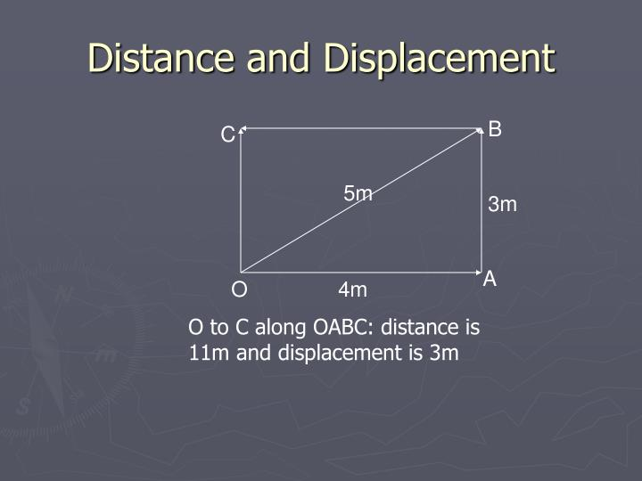 Distance and displacement1