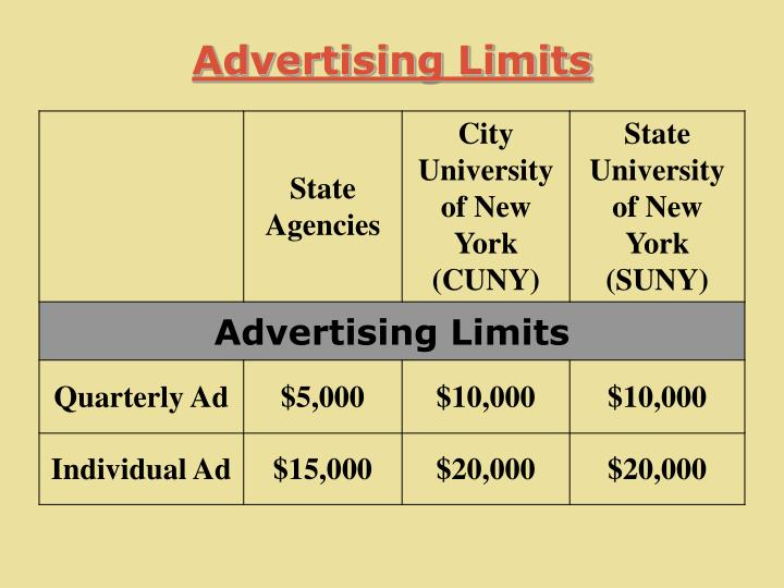 Advertising Limits