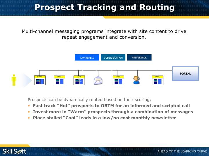 Prospect Tracking and Routing