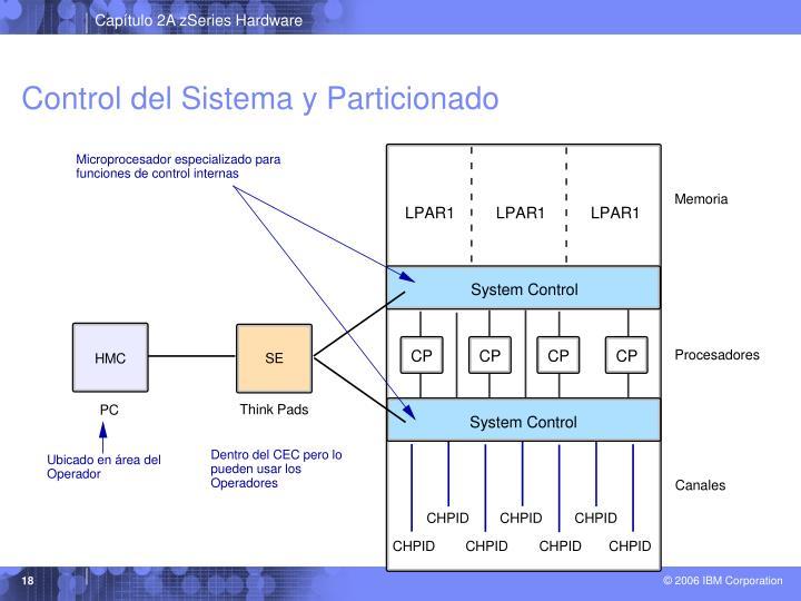 Control del Sistema y Particionado