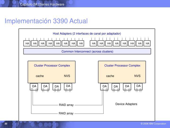 Implementación 3390 Actual
