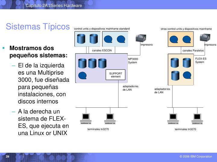 Sistemas Típicos