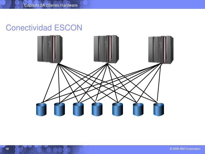 Conectividad ESCON