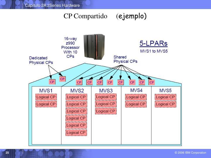 CP Compartido     (