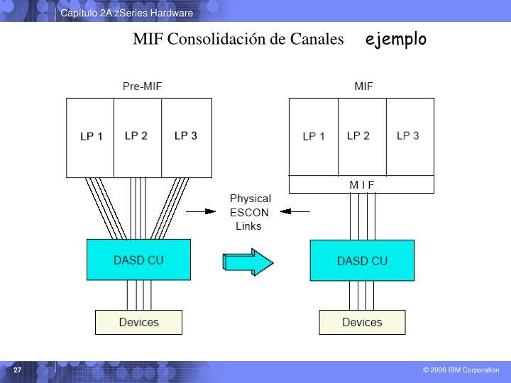 MIF Consolidación de Canales