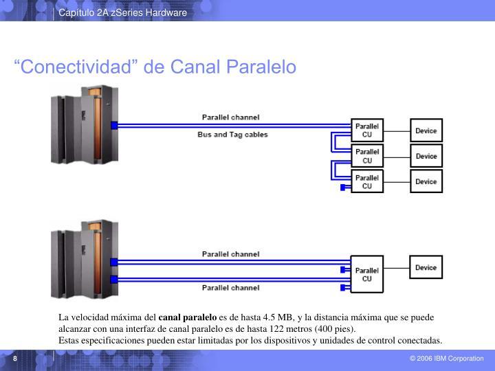 """""""Conectividad"""" de Canal Paralelo"""