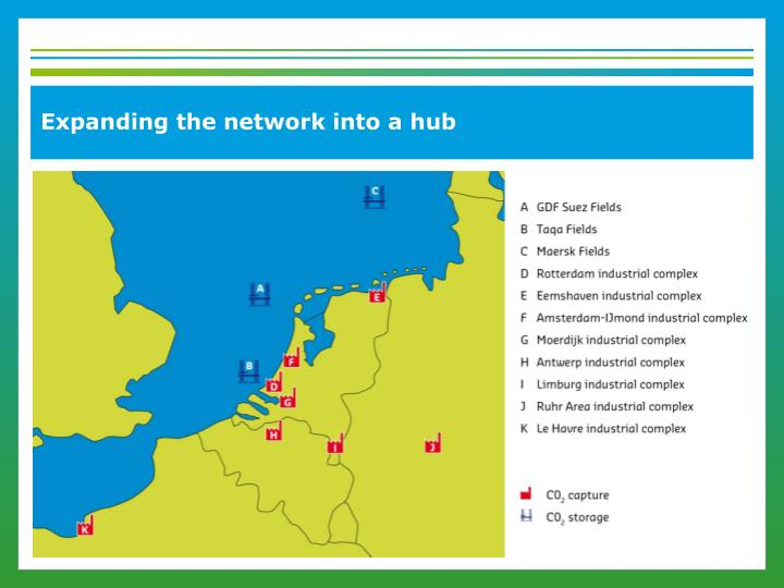Expanding the network into a hub