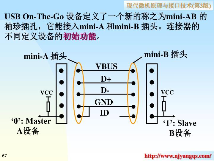 mini-B