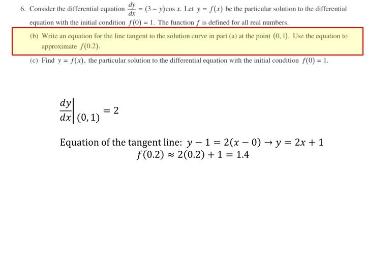 Equation of the tangent line: