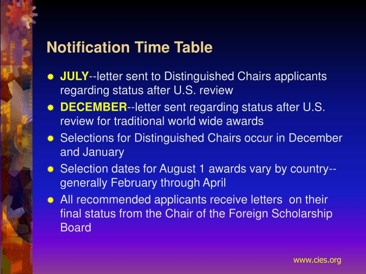 Notification Time Table