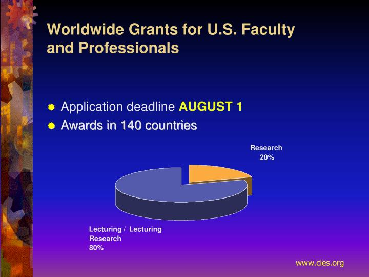 Worldwide Grants for U.S. Faculty