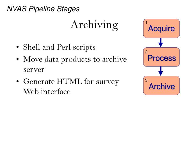 NVAS Pipeline Stages