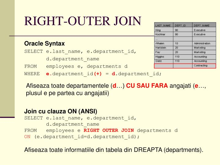 RIGHT-OUTER JOIN