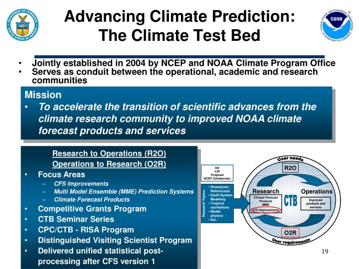 Advancing Climate Prediction: