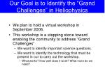 our goal is to identify the grand challenges in heliophysics