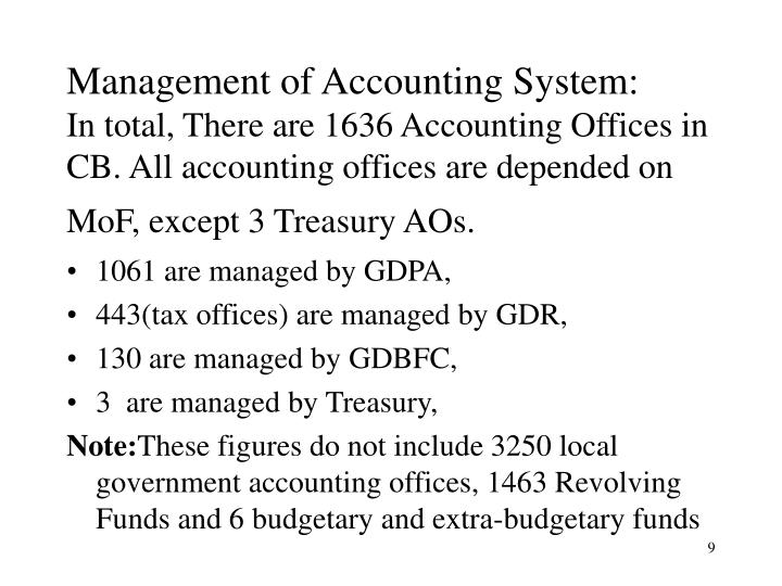 Management of Accounting System: