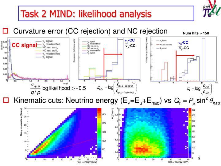 Task 2 MIND: likelihood analysis