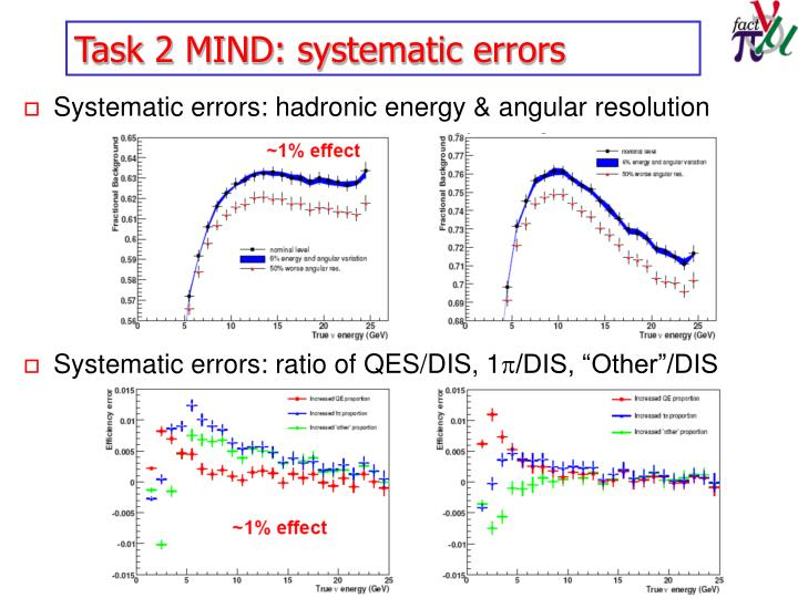 Task 2 MIND: systematic errors