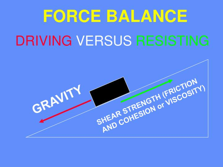 Force balance