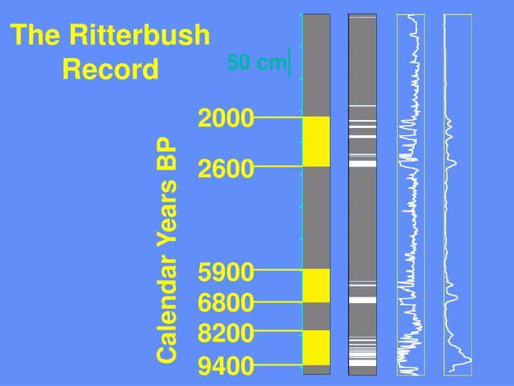 The Ritterbush Record