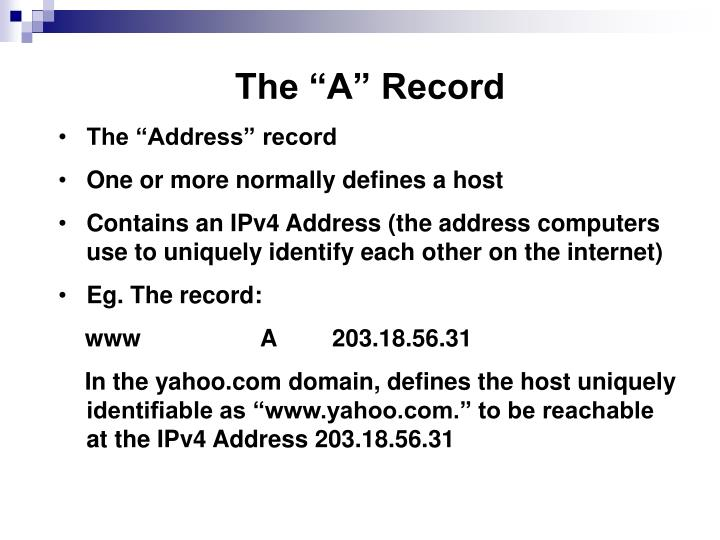 """The """"A"""" Record"""