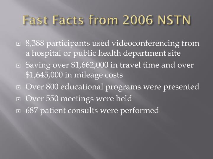 Fast Facts from 2006 NSTN