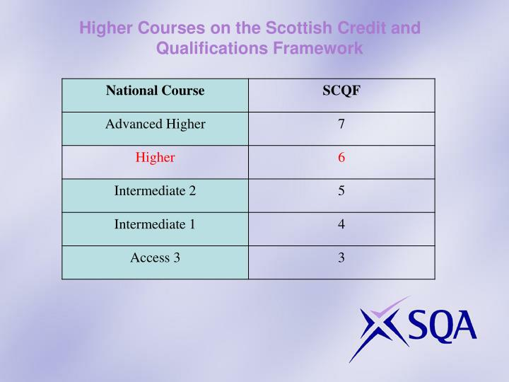 Higher Courses on the Scottish Credit and Qualifications Framework