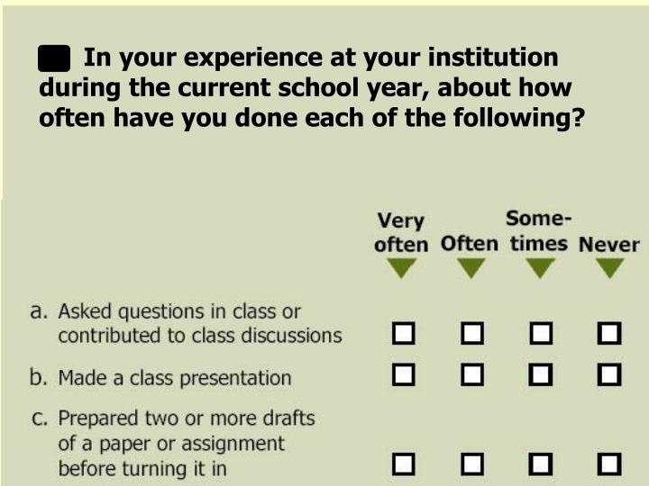 In your experience at your institution during the current school year, about how often have you done each of the following?