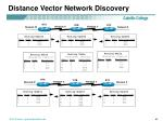 distance vector network discovery1